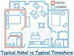 Timeshare flooplan graphic2 (2)
