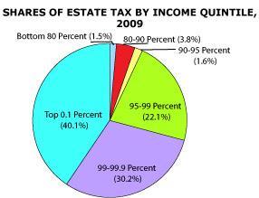 Estate-Tax09_5