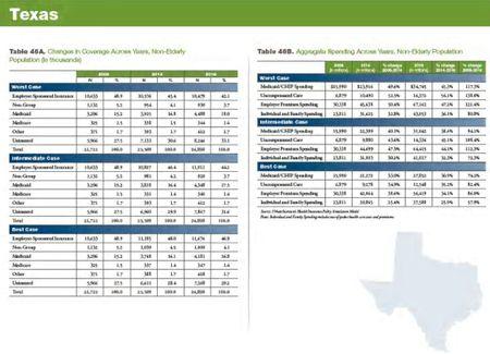 Texas health care outlook (2)
