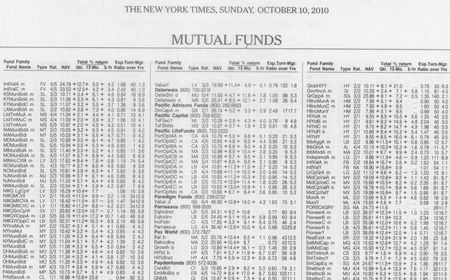 NYT mutual fund agate_cropped