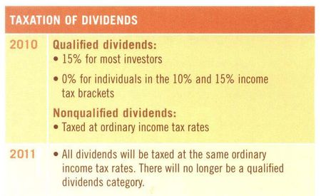 Dividend taxes 2010-2011