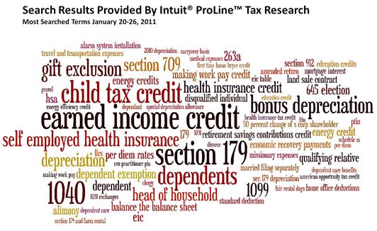 Tax keyword search Intuit Proline