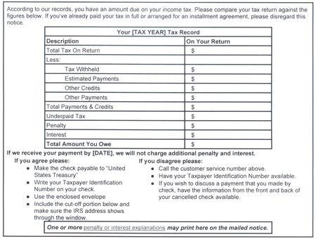 CP_14_balance_due_notice_IRS