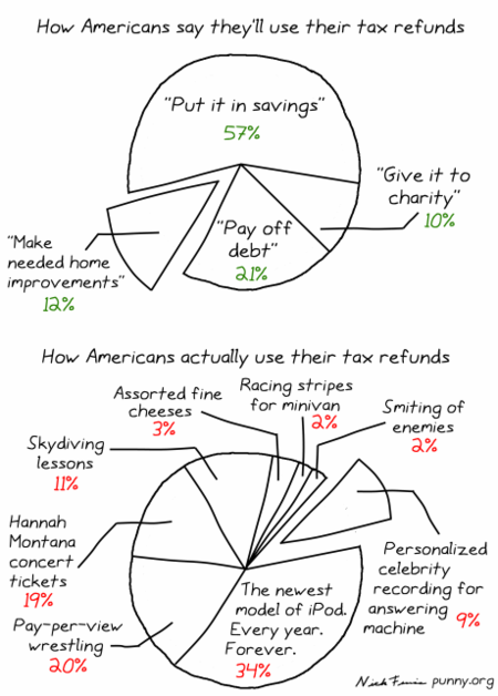 Tax_refund_pie_chart_Punny-dot-org