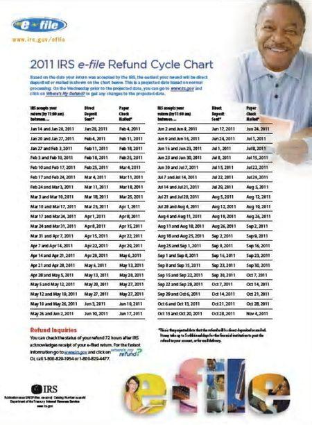 Whens_my_refund_2011