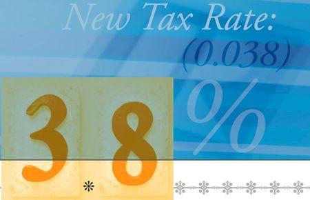 3point8 percent Medicare tax 2013