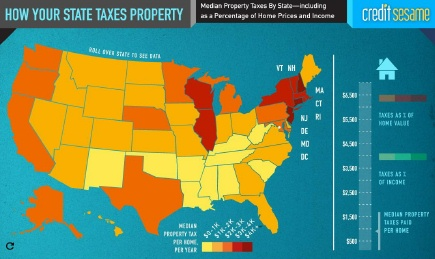 Property tax comparison map_Credit-Sesame-small