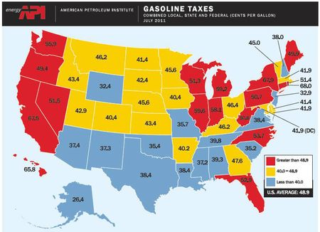 Gasoline taxes American Petroleum Institute July 2011