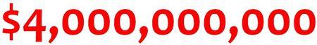 4 billion IRS 2012 budget cut costs