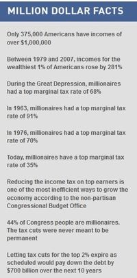 Million dollar facts_patriotic millionaires