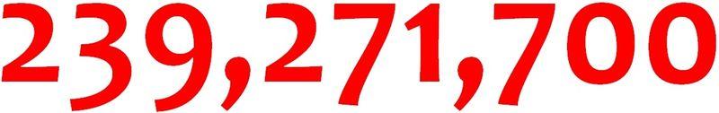 239 million projected 2012 tax returns