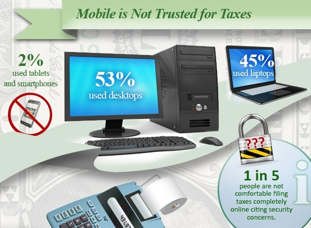 The most popular free mobile tax apps are from the tax industry