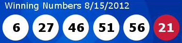Powerball winning numbers 081512