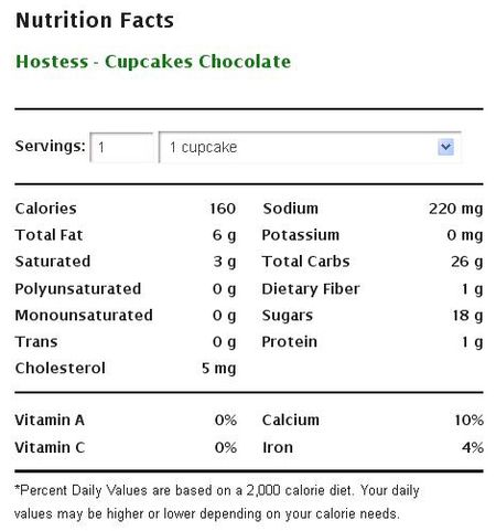 Hostess Cupcake nutritional information