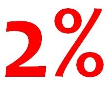 2 percent payroll tax cut