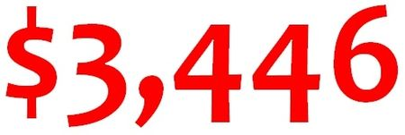 3446 dollar average tax bill increase in 2013 if fall off fiscal cliff