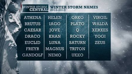 Weather Channel winter storm names 2012