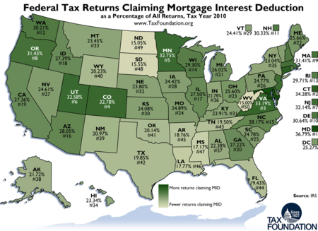 Federal tax returns claiming mortgage interest deduction_Tax Foundation