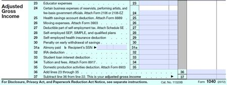 1040 adjusted gross income after