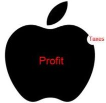 Apple tax profits logo courtesy Mother Jones magazine; click image to read story