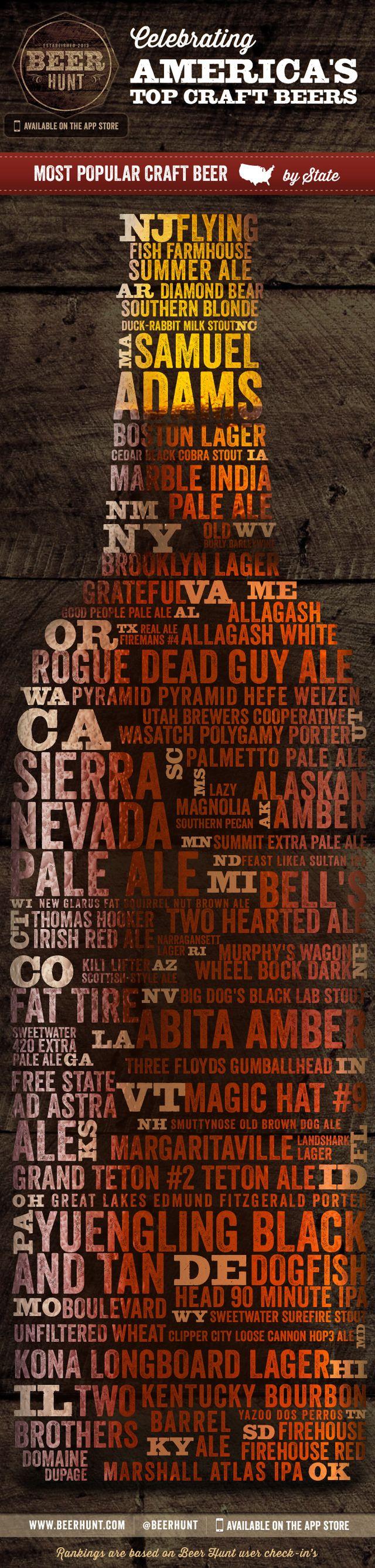 BeerHunt_infographic_MostPopularByState