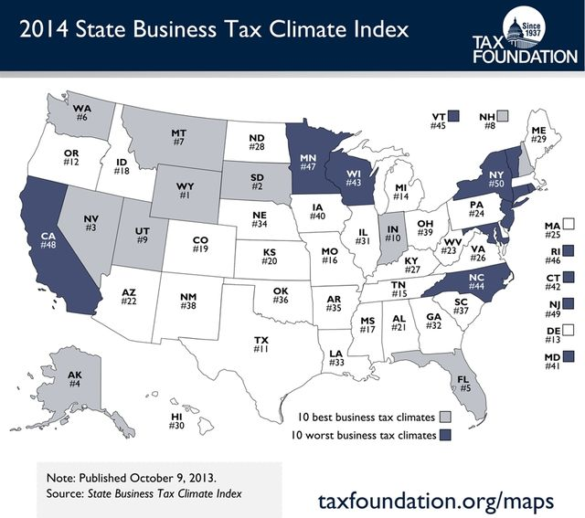 2014 State Business Tax Climate Index_Tax Foundation