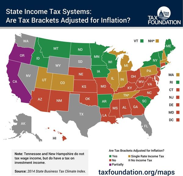 Only 14 States Adjust Their Income Tax Brackets For