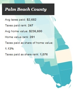 Brookings Institution interactive property tax map Palm Beach County Florida screen shot