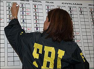 FBI investigator via FBI major crimes