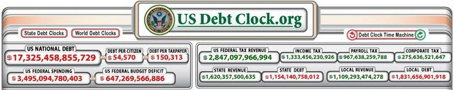 Debt Ceiling Clock screen shot