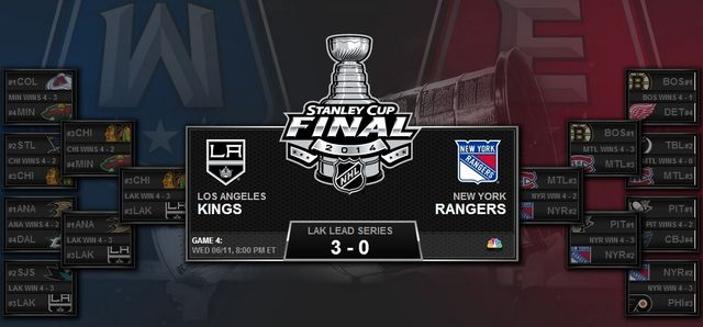NHL Stanley Cup Finals Kings v Rangers via NHL
