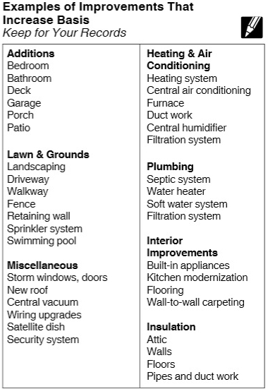 Tax Differences Between Home Repairs Home Improvements Dont