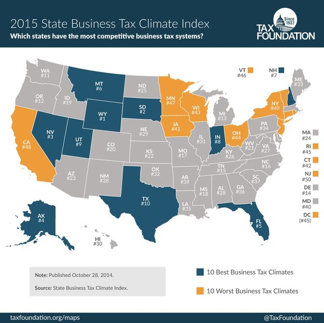 State Business Tax Climate 2015 via Tax Foundation