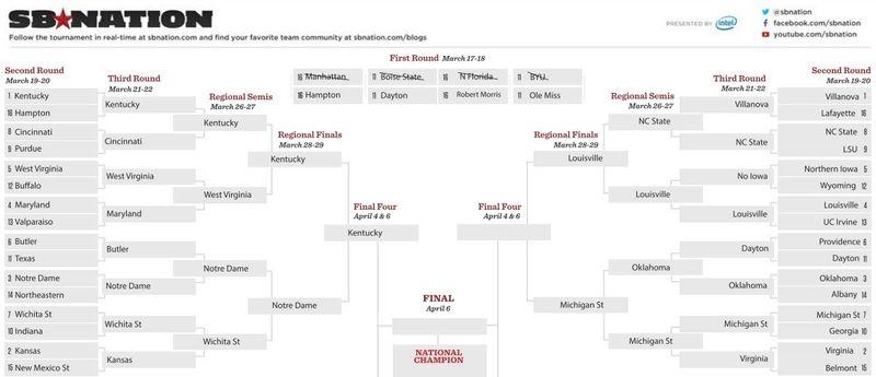 NCAA mens basketball bracket1_SBNation