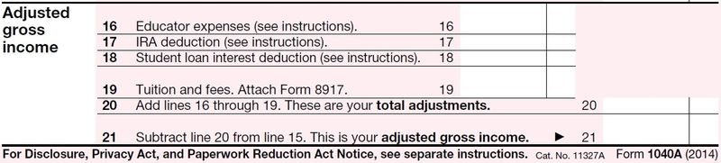 2014 Form 1040A above the line deductions