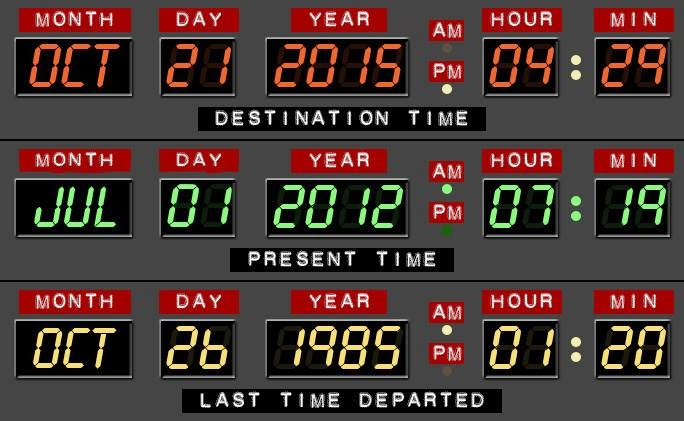 Back to the Future time machine clock