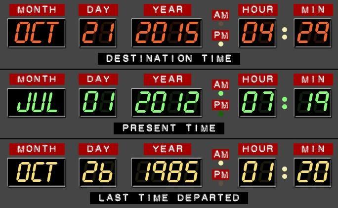 Back to the Future time machine clock