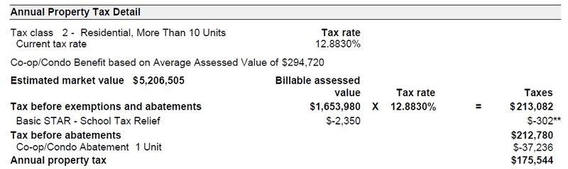 Donald Trump New York City property tax bill calculation_Crains excerpt