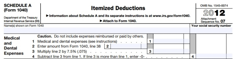 2012 Schedule A medical deductions 7pt5 percent threshold for all