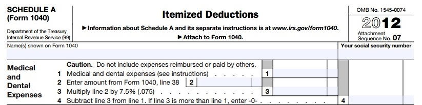 Medical Deduction Threshold Goes To 10 Stays At 75 For All Filers
