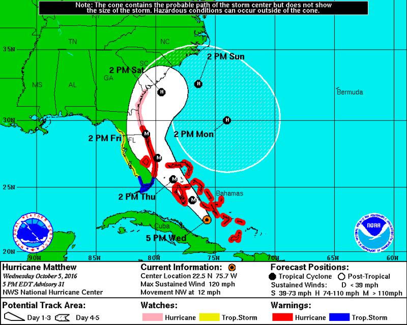 Hurricane Matthew cone of uncertainty 5 PM ET Oct 5 2016