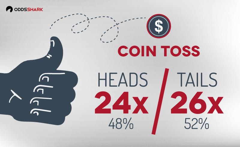 Super Bowl LI coin toss infographic_OddsShark