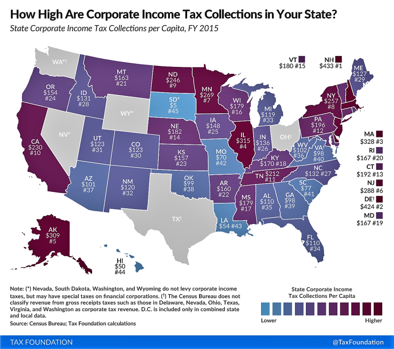 Corporate Income Tax by State PerCapita_Tax Foundation map