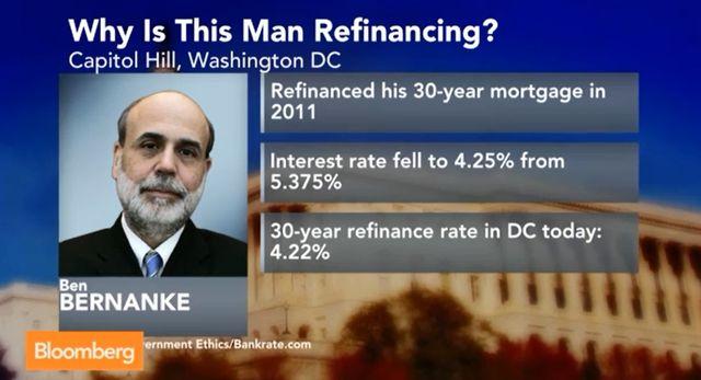 Ben Bernanke home refi problems; Bloomberg video report screenshot
