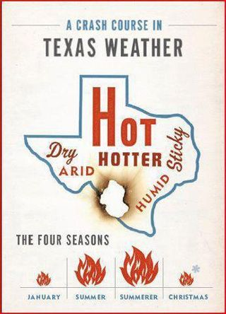 Texas weather primer poster