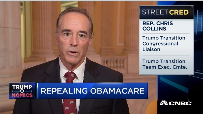 NY Rep Chris Collins-Obamacare ACA repeal-CNBC Squawk Box