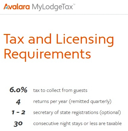 MyLodgeTax calculation for my house HomeAway rental
