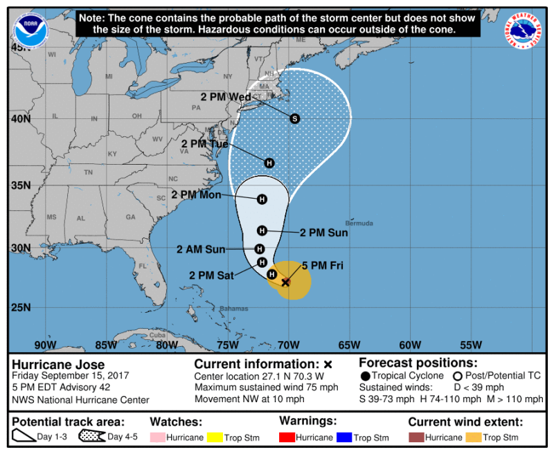 Hurricane Jose 5 day cone 091517