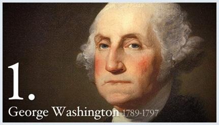 George Washington first US president_White House