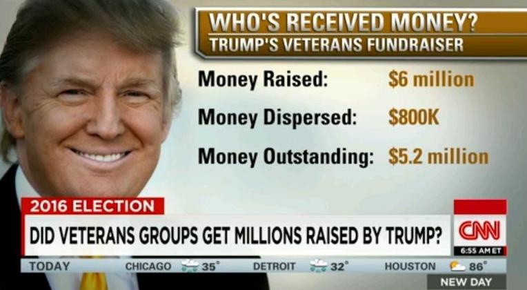 Trump veterans fundraiser accounting CNN screenshot